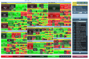 1-week S&P performance treemap