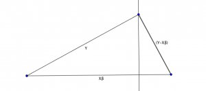 Least Squares Geometry